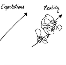 expectations-vs-reality_daily-inspiration